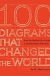 100 Diagrams That Changed the World:From the Earliest Cave Paintings to the Innovation of the iPod